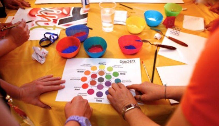 Креативный тимбилдинг - Тимбилдинг Италия