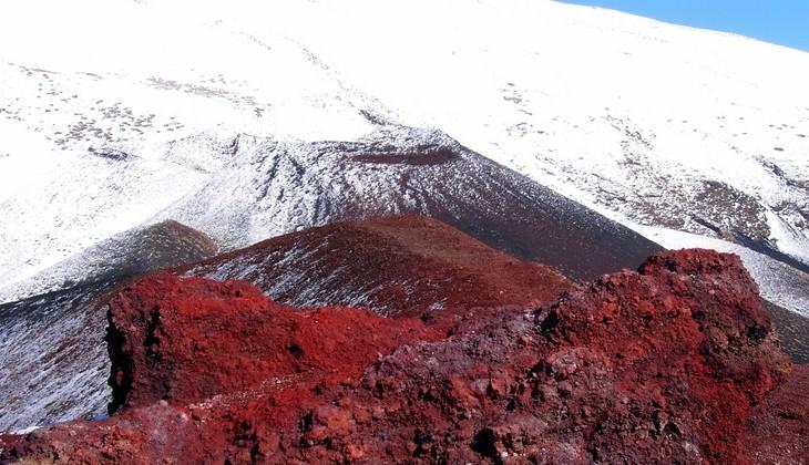 трекинг этна - вулкан этна сицилия